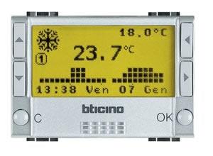 Automação Controle de temperatura